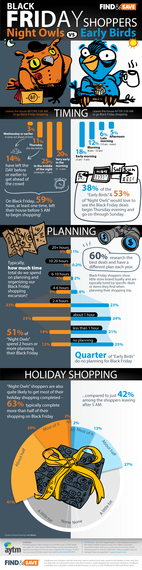 2013-10-31-Black_Friday_infographic.png