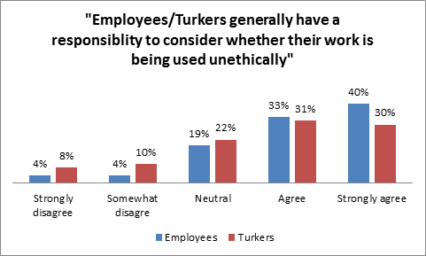 2013-10-31-ResponsibilityGraph.png