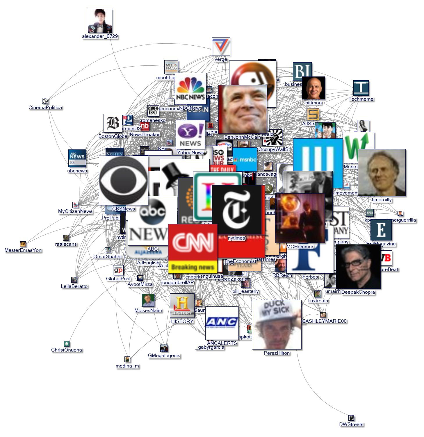 Latest News About Immigration Reform 2013: Immigration Reform Power Tweeters: Part 1
