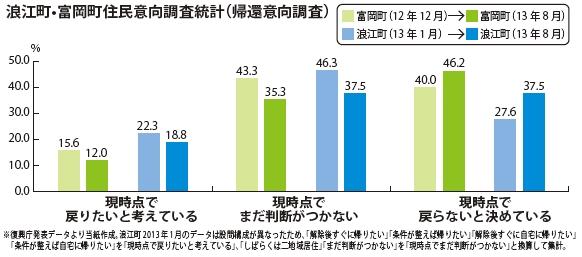 2013-11-04-chart.jpg