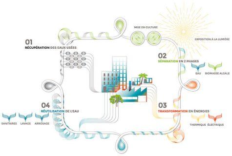 2013-11-04-energie2.jpg