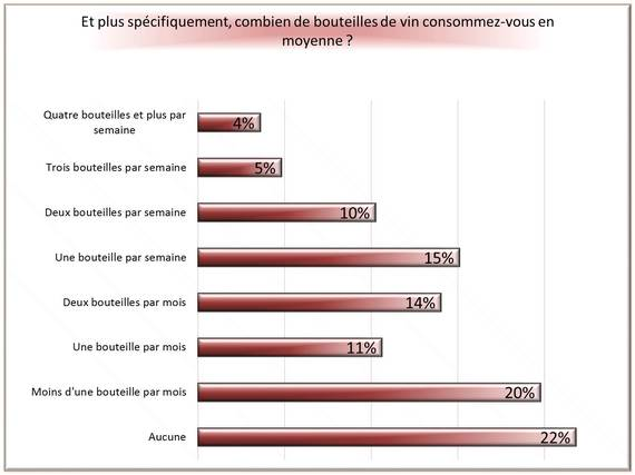 2013-11-04-pix_2013_novembre_1_Dossier_exclusif_Le_marche_du_vin_au_Quebec_5.jpg