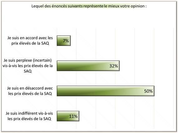 2013-11-04-pix_2013_novembre_1_Dossier_exclusif_Le_marche_du_vin_au_Quebec_66.jpg