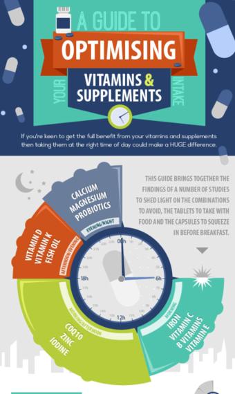 2013-11-05-VitaminsSupplementsSnapShot.PNG