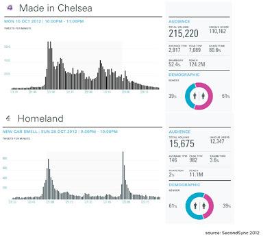 2013-11-08-TwitterSecondSync.jpg