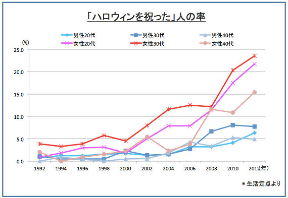 2013-11-09-graph.jpg
