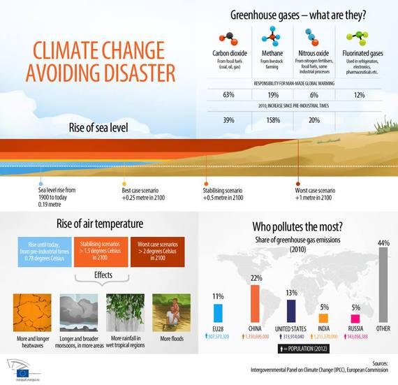 2013-11-11-climatechange.jpg