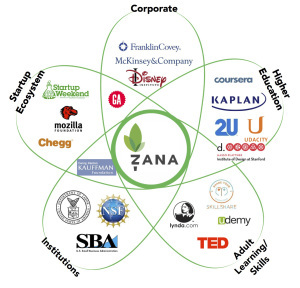 2013-11-11-companiesupdated.jpg