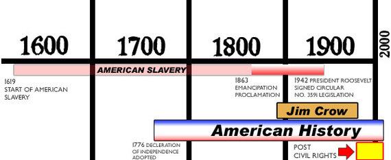 2013-11-12-SlaveryChart.jpg