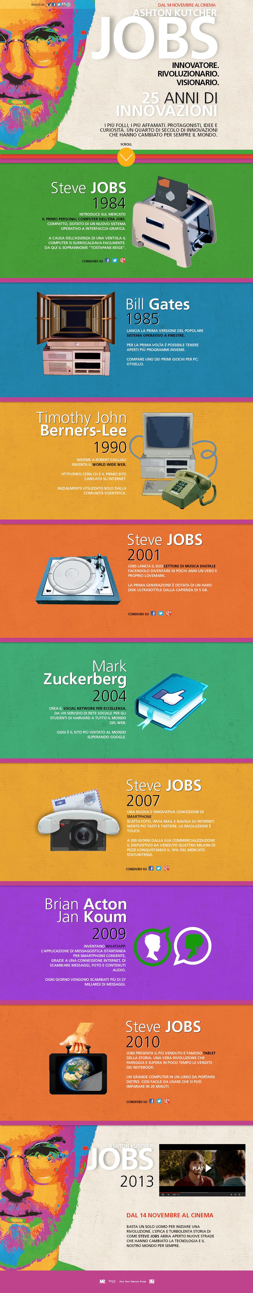 2013-11-12-stevejobsinfografica.jpg