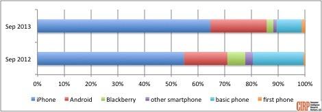 2013-11-13-chart.jpg