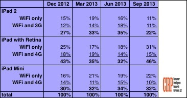 2013-11-13-table1.jpg