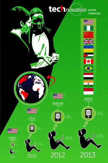 2013-11-13-technovationstorySmall.jpeg