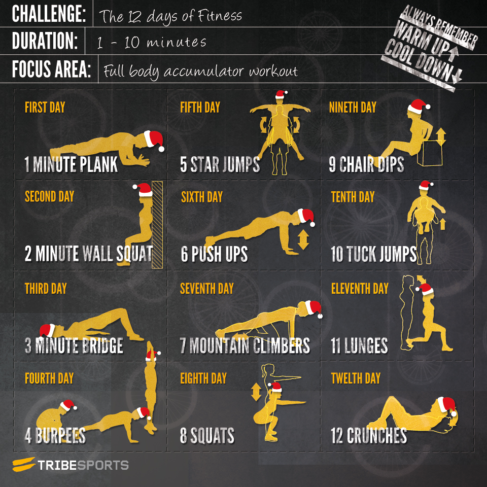 The 12 Days Of Fitness