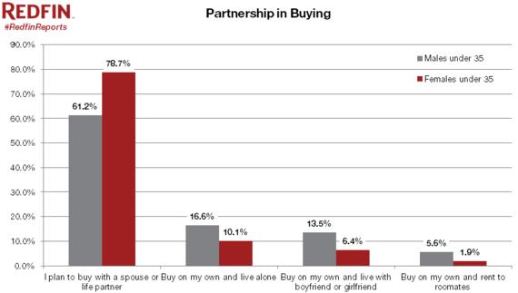 2013-11-14-PartnershipinBuying.PNG