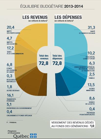 2013-11-18-BudgetQubec2013.jpg