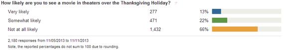 2013-11-18-Graph2.png