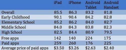 2013-11-21-TABLE.jpg
