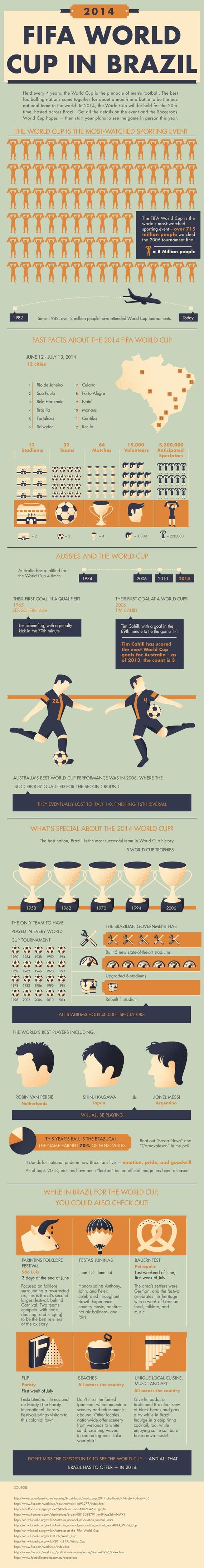 2013-11-21-fifaworldcupbrazilinfographic1.jpg
