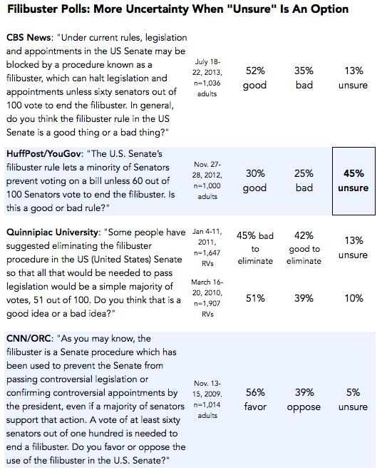 2013-11-21-filibustertable.png
