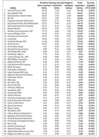 2013-11-21-ranking.jpg