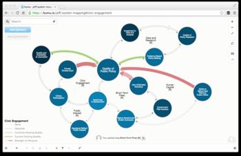 2013-11-22-KUMUsystemmappingfullmap.png