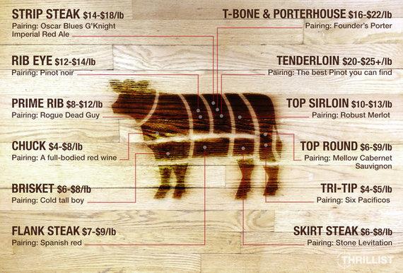 2013-11-22-steakmain1.jpg