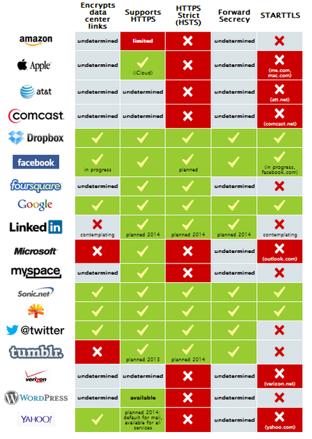 2013-11-23-Crypto20Survey20Resultsthumbnail2.png