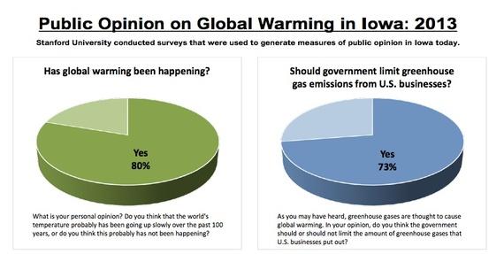 2013-11-23-globalwarminginiowa.jpg