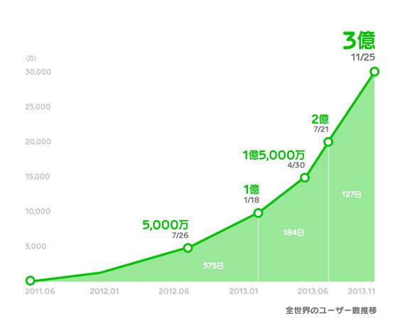 2013-11-25-line01.jpg