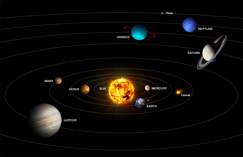 solar system planetary year - photo #24