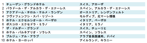 2013-11-27-131120_trovagoJapan.docx.png