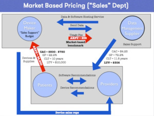 2013-12-02-tidepoolmarketpricing.jpg