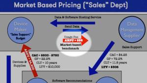 2013-12-02-tidepoolmarketpricingarpu.jpg
