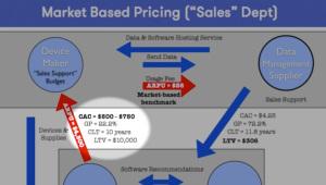 2013-12-02-tidepoolmarketpricingdevicecac.jpg