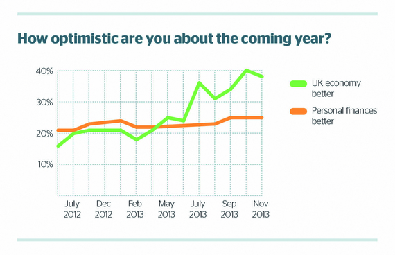 2013-12-03-Optimisticcomingyear.jpg