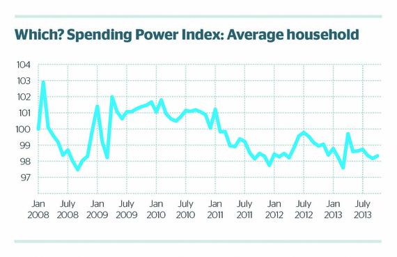 2013-12-03-Spendingpower.jpg