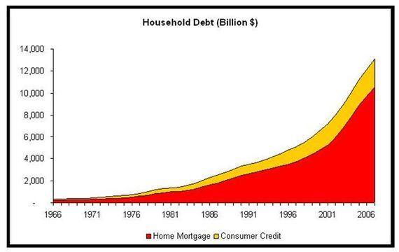 2013-12-05-debtrise.JPG