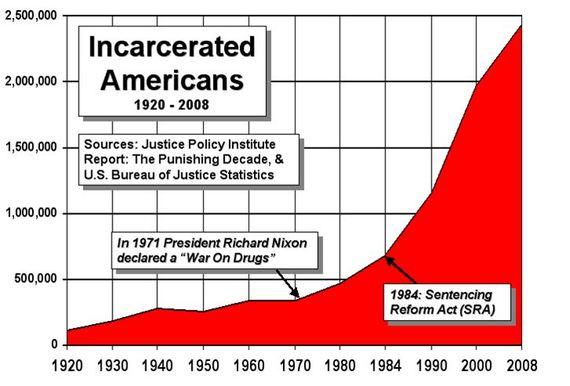 2013-12-05-prisonrise.JPG
