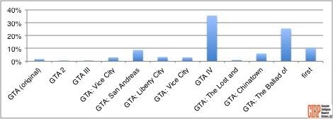 2013-12-09-chart1.jpg