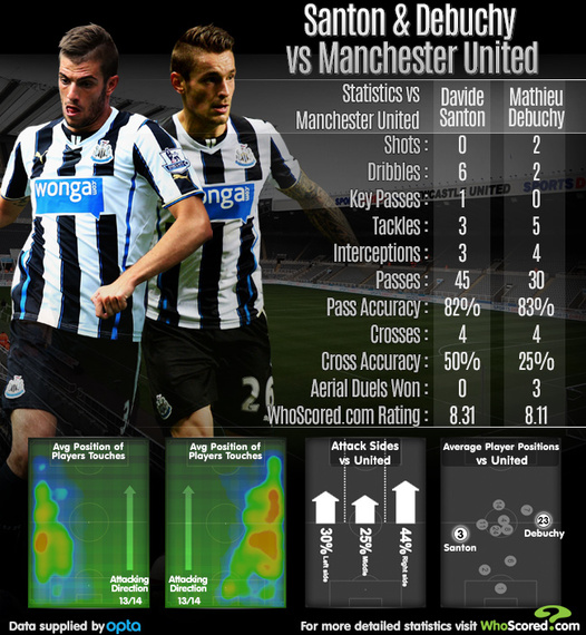 2013-12-10-Newcastle.jpg