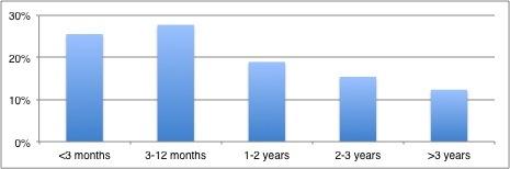 2013-12-10-chart.jpg