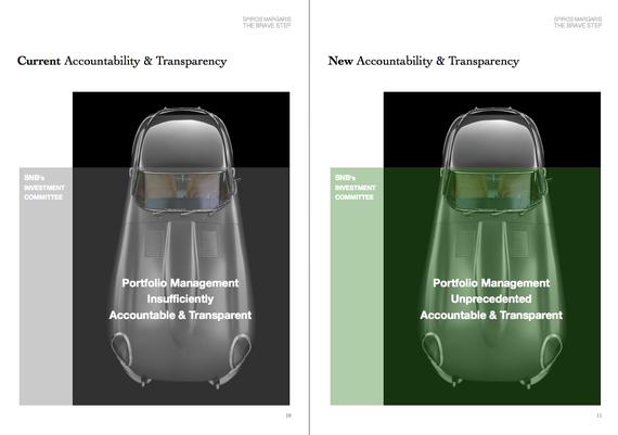 2013-12-12-3THEBRAVESTEPMARGARISADVISORYSwissNationalBanksAccountabilityandTransparencyOldandNew.png
