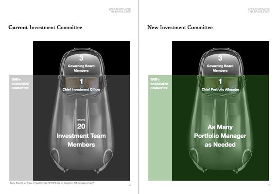 2013-12-12-THEBRAVESTEPMARGARISADVISORYSwissNationalBanksInvestmentCommitteeOldandNew.png