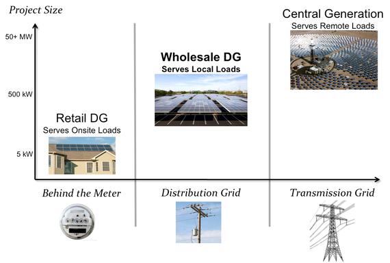 2013-12-12-WDGMarketSegment1.jpg
