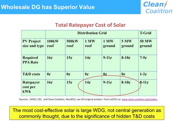 2013-12-12-WholesaleDG_SuperiorValue.jpg
