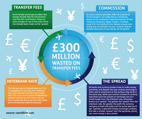 2013-12-13-Transferfeesinfographic.png