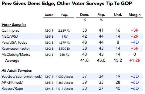 2013-12-13-genericvoteDecember.png