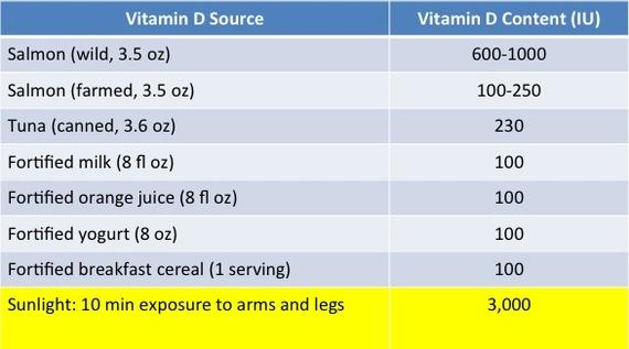 2013-12-15-VitaminD.jpg