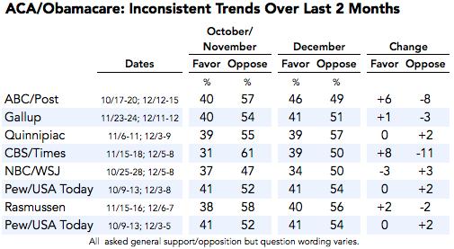 2013-12-17-ObamacareSinceOctober.png